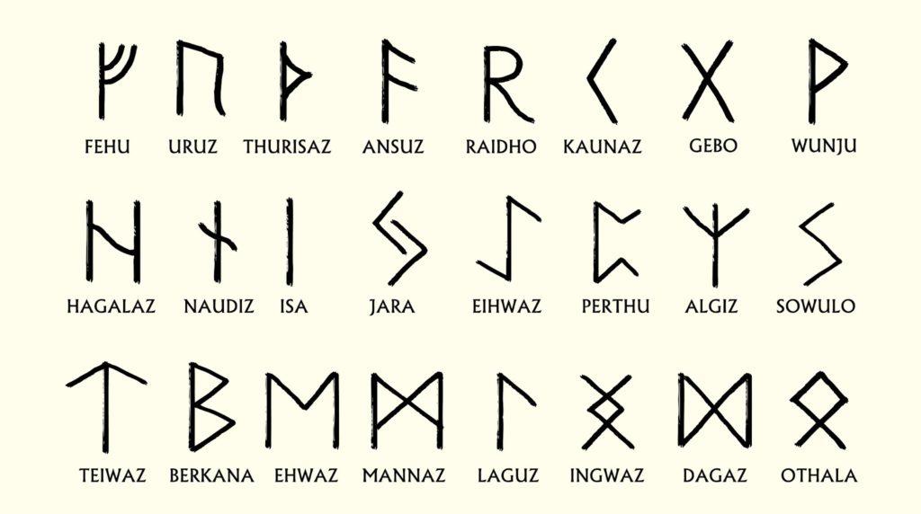 Alfabeto rúnico vikingo del que el idioma Islandés aun conserva ciertas letras