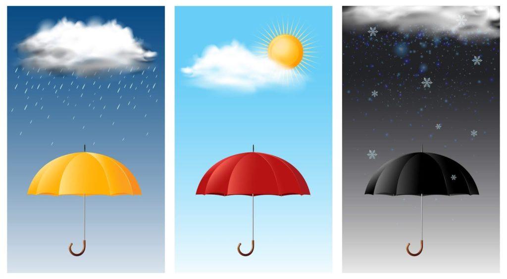 El tiempo en Islandia en Verano no es estable tampoco, puede hacer mal tiempo.